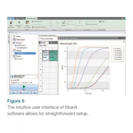 The intuitive user interface of SkanIt software allows for straightforward setup-01